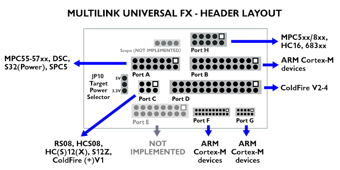 pemicro_Multilink-fx-Header_Layout
