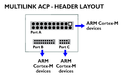 pemicro_multilink_AC_header-layout