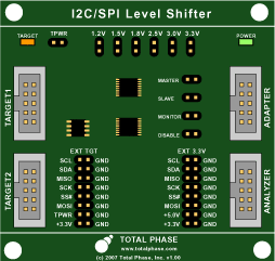 TP240610-Level-Shifter-Board-Total-Phase2